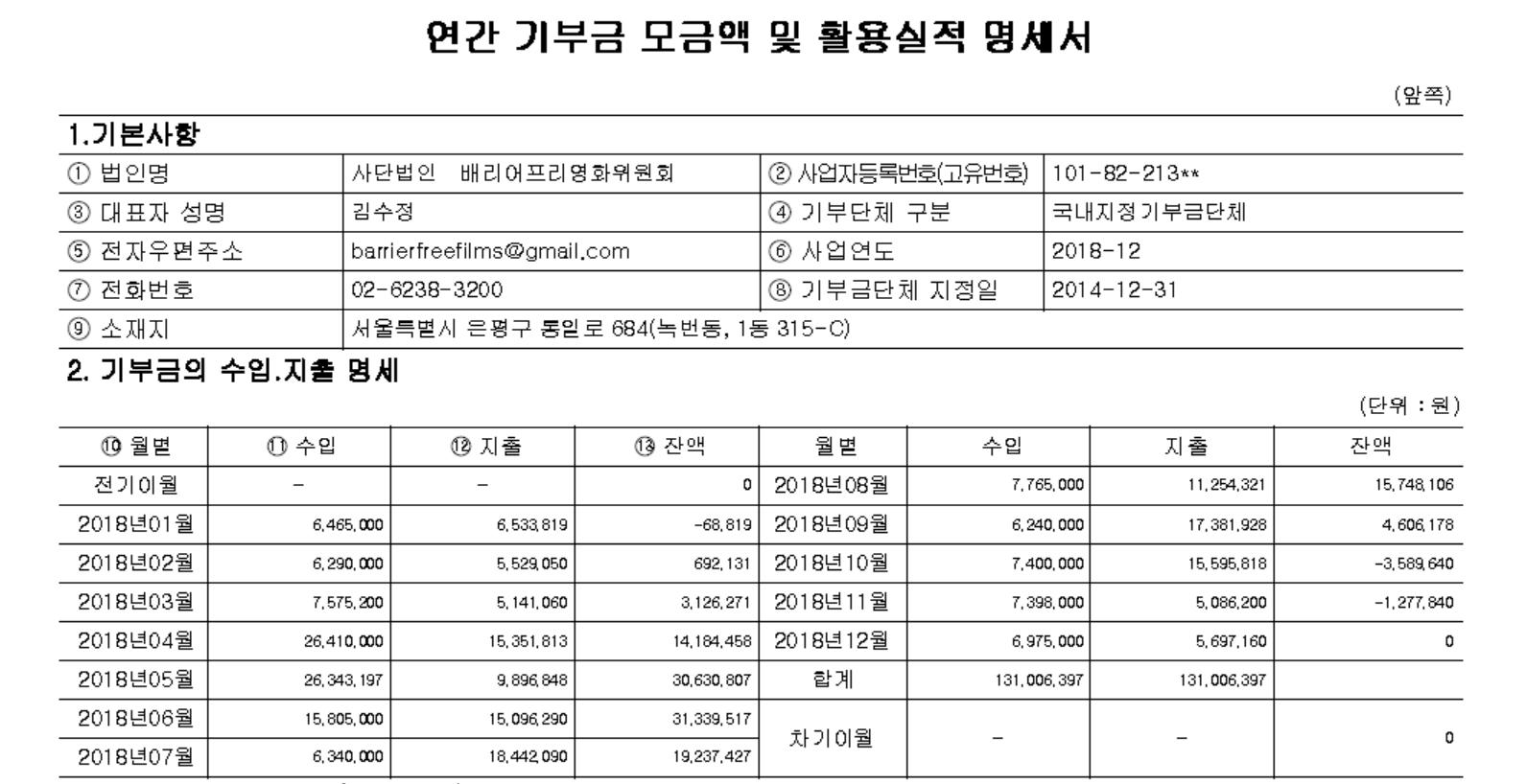 2018 기부금.png